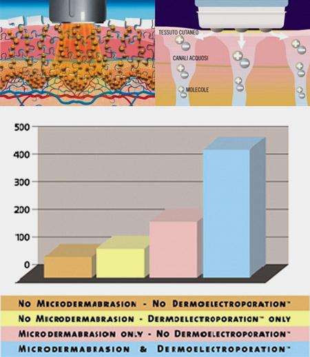 needle-free-mesotherapy_01