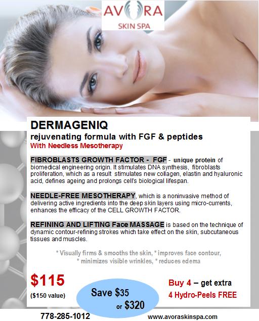 FGF peptides anti-aging facial
